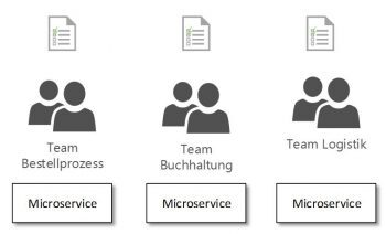 microservices7