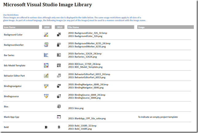 VS2013_Image_Library